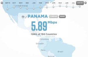 Velocidad de banda ancha en Panamá