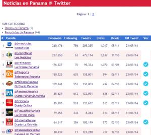 Top 10 cuentas Twitter Noticias en Panamá
