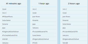 Trends24 Panamá 5 septiembre 2014 pm