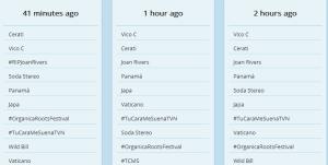 Trends24 Panamá 5 septiembre 2014 pm